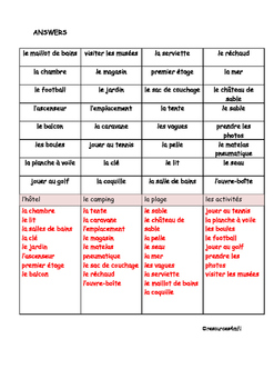 FRENCH - VOCABULARY PRACTICE - Les Vacances