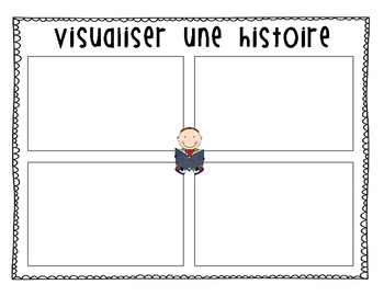 FRENCH Visualize (Visualiser) printables and poster Reading Strategies