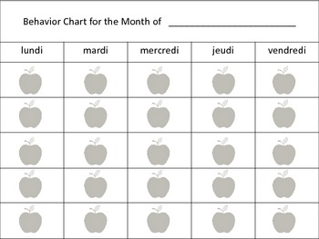 FRENCH - Wizard of Oz Behavior Chart