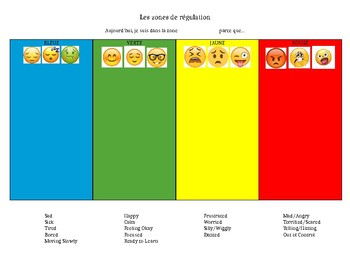 FRENCH Zones of Regulation COLOUR Sign-in