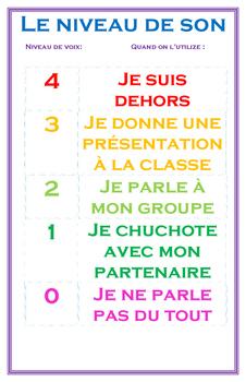 FRENCH noise level - niveau de son poster