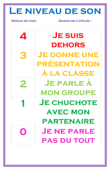FRENCH noise level - niveau de son poster
