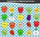 FRENCH/SMARTBOARD/Attendance fruits and vegetables Interactive