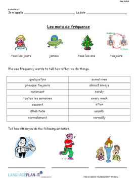 FREQUENCY WORDS (FRENCH)