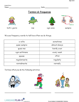 FREQUENCY WORDS (ITALIAN)
