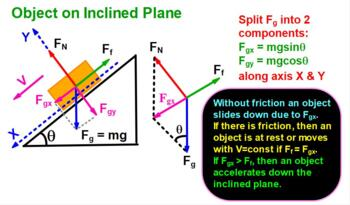 FRICTION. MY PHYSICS LESSONS: Kinetic & Static Friction. Review, Test/Quiz Prep.