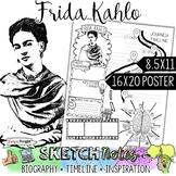 Frida Kahlo, Women's History, Biography, Timeline, Sketchnotes, Poster