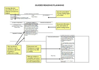 FRIEND OR FOE MORPURGO: COMPLETE GUIDED READING CLOSE READING UNIT OF WORK