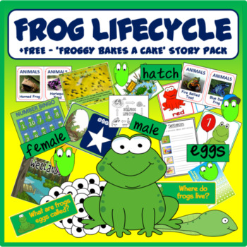 FROG LIFECYCLE -SCIENCE DISPLAY KS1-2 SPRING ANIMALS LIFE CYCLE