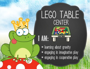 FROGS - Classroom Decor: Center Signs, student cards