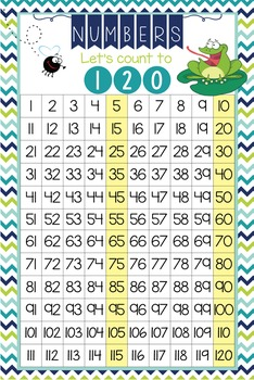 FROGS - Classroom Decor: Counting to 120 Poster - size 24 x 36