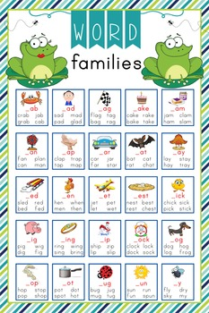 FROGS - Classroom Decor: Language Arts, Word Families POSTER - size 24 x 36