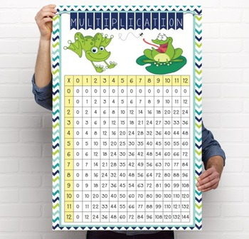 FROGS - Classroom Decor: Multiplication POSTER - size 24 x 36
