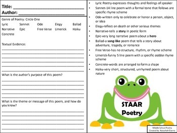 F.R.O.G.S. Graphic Organizer for Middle School Poetry