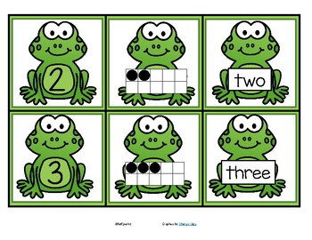 FROGS Theme Numbers Cards 0-20 - Numeral, 10-frame, Number Name FREE