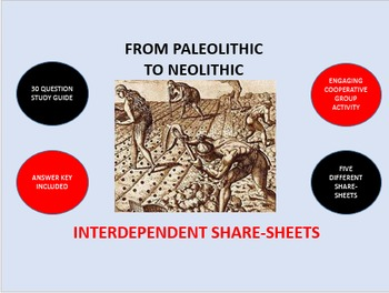 From Paleolithic to Neolithic: Interdependent Share-Sheets Activity