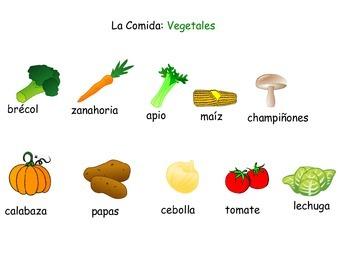 FRUTAS Y VEGETALES- FRUITS AND VEGGIES