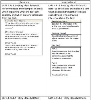 FSA 4th Grade Test Design Study Guide