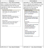 FSA 4th Grade Test Design Study Guide