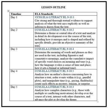 Common Core ELA Reading Test Prep 5 Days of Lessons: The Secret Garden (Fiction)