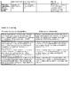 FSA Argumentation Rubric--Teacher- & Student-Friendly