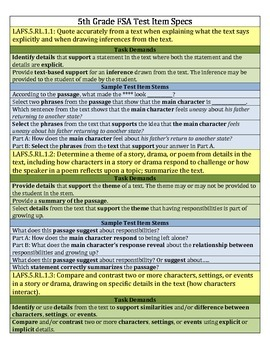 FSA CCSS Test Specs and Questions - 5th