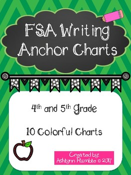 FSA Common Core 4th and 5th Grade Writing Anchor Charts