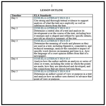Common Core ELA Test Prep 5 Days of Lessons: Leaving the Home Nest