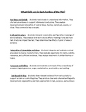 FSA ELA skills - explained
