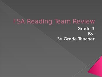FSA Game ELA Review PPT