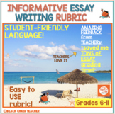 Essay Writing Practice Informative Explanatory Writing Rubric FSA