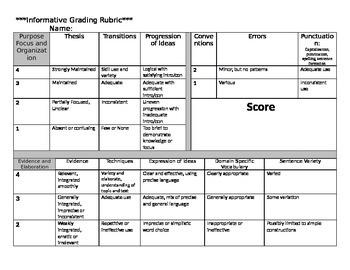 FSA Informative Writing Rubric