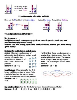 FSA Math Review of Concepts