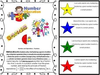 FSA Math Scales