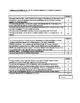 FSA Peer Review Rubric