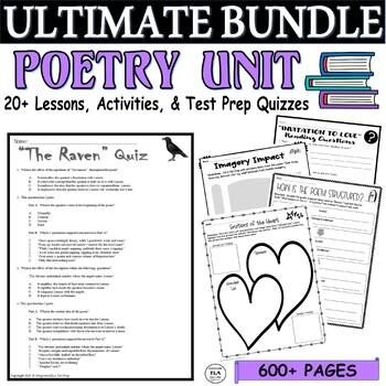 Common Core Poetry 18 Lesson Test Prep BUNDLE (Quizzes & Activities)