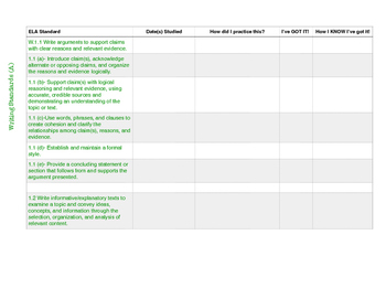 FSA Standards Tracker