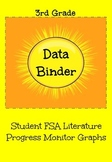 FSA Student Progress Monitor Graphs (Literature)