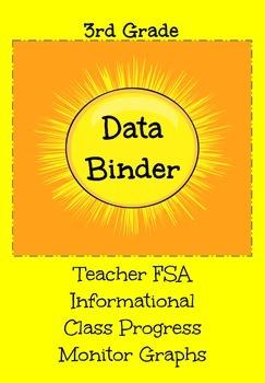FSA Teacher Class Progress Monitor Graphs (Informational)