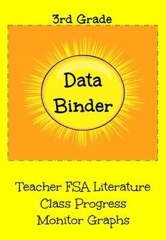 FSA Teacher Class Progress Monitor Graphs (Literature)
