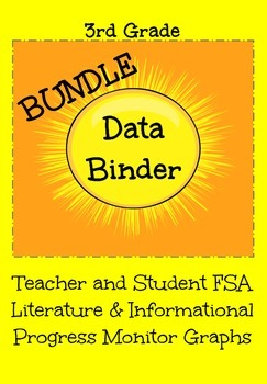 FSA Teacher & Student Progress Monitor Graphs BUNDLE