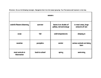 FSA Writing:  Main Idea Sorts - Group Related Information