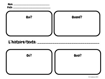 FSL Reading and/or Listening Graphic Organizer