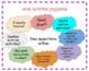 FSL authentic tasks/tâches authentiques: Une soirée pyjama