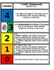 FSS Marzano Scale Cluster 1 - Conventions of Standard English 5