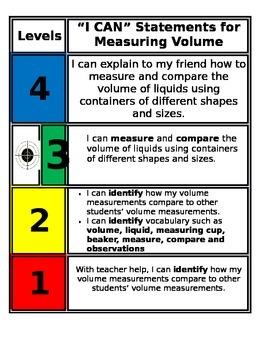 FSS Marzano Scale Science - Measuring Volume 2nd