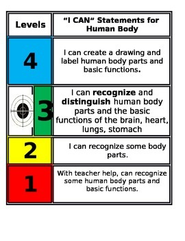 FSS Science Marzano Scales - Human Body 2nd