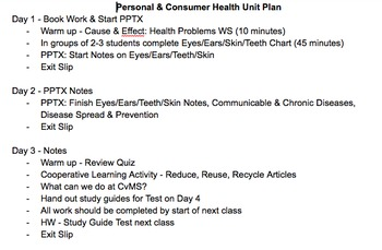 FULL Personal and Consumer Health Unit Plan