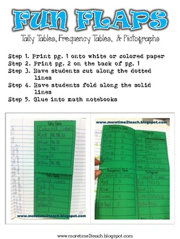 FUN FLAPS: Tally Tables, Frequency Tables & Pictographs