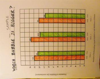 FUN, HANDS-ON SCIENCE-BUBBLE TROUBLE-Scientific Method/Science Fair